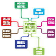 Get Channel Manager, Hotel Booking Engine and Property Management System with Cyber Tatva