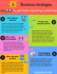 Business strategies to get more repeating customers