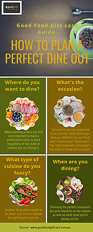 How To Plan A Perfect Dine Out by Good Food - Flipsnack