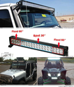 Best Led Light Bar Offroad Reviews 2013 - 2014
