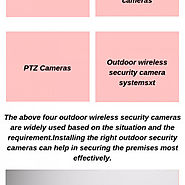 Types of Outdoor Wireless Security Cameras | Visual.ly