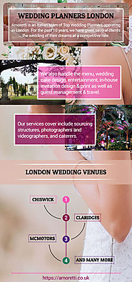 Amoretti Wedding Planner London – Luxury Wedding and Event Planning