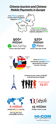 Facts about Alipay, WeChat Pay, and Chinese tourism in France