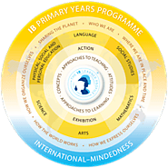 AFFILIATIONS | D Y Patil International School, Worli