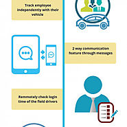 GPS Mobile Tracking App Benefits
