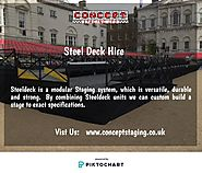 Steel Deck Hire