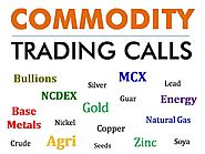 MCX Support Resistance Level - MCX Commodity Calls