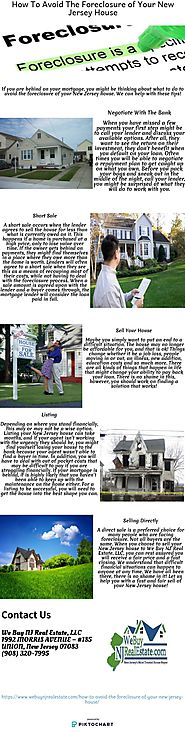 How To Avoid The Foreclosure of Your New Jersey House | Piktochart Visual Editor