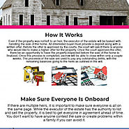 How To Sell A Probate Property In New Jersey | Visual.ly