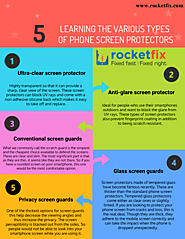 LEARNING THE VARIOUS TYPES OF PHONE SCREEN PROTECTORS