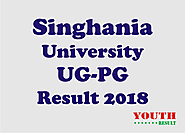 Singhania University UG/PG Result 2018 : Course Wise Results