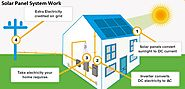 What is A Solar Panel & How does it work?
