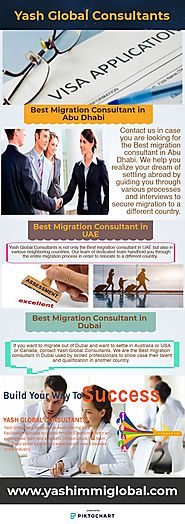 Best migration consultant in abu Dhabi