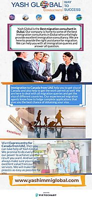 Best Immigration Consultant in UAE