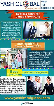 Immigration Lawyer for Canada and Australia