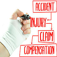 Philadelphia Workers' Compensation Lawyers | Work-Related Hand Injuries