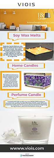 Offering the Best Candles