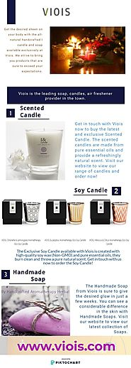 Candles And freshener Soap Online
