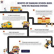 Benefits Of Enabling School Buses With VTS Tracking Systems | Visual.ly