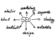 A Beginners Guide to SEO Link Building Services | Ellison-Hub