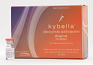 Kybella: A New Treatment for Your Double Chin