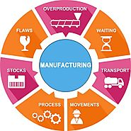 Use Online ERP for Manufacturing Industry