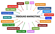 Alleviate More Inbound Backlinks for Your Website with Ease