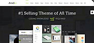 Avada Theme Review: Best Selling WP Theme | GetAwpTheme
