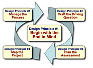 Project Based Learning - designing your project