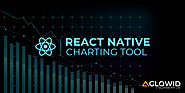 Which is the best react-native charting tool?