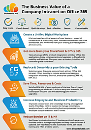 The Business Value of a Company Intranet on Office 365