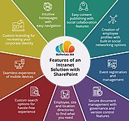 5 Reasons for Using Intranet Solution based on SharePoint