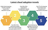 Latest Cloud Adoption Trends