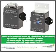 Website at https://www.techsciresearch.com/report/global-dc-dc-converter-market/3431.html