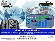 Global Tire Market - 2023 | TechSci Research