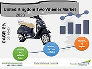 United Kingdom Two Wheeler Market 2023