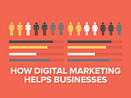 How Digital Marketing Agencies in the Philippines Help Businesses Today | Sigil Digital Marketing