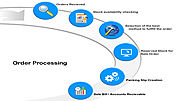 Order Processing Services & Data Management Company