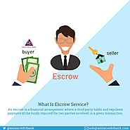 An Escrow Service Guide To Know, What is escrow & How it Works | Medium