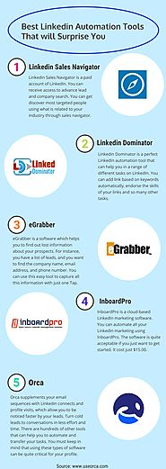Best Linkedin Automation tools that will surprise you