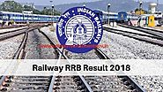 Railway Result 2018 -19: RRB ALP Technician Result and RRB Group D Result @ indianrailways.gov.in