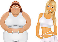 Obesity and related disease - Gastro Surgeon Kochi | Gastroenterologist In Kerala
