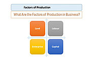 What Are the Factors of Production in Business?