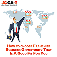 How to start low cost e-Commerce franchise business | JC Care