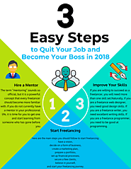 3 easy steps to quit your job and become your boss in 2018