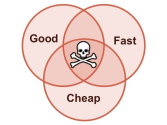 9/26/12 Content Marketing strategy: Are you good, fast, or cheap?
