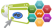 Why You Should Hire a Freelance PHP Developer