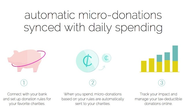 Make Micro-Donations to Charity Automatically, Based on Your Spending