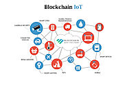 Here is why nobody has succeeded at running IoT on the Blockchain - Blockchain App Factory