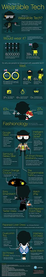 Infografía: Wearable Tech « Hacedores.com | Maker Community